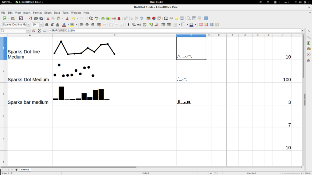 Screenshot of using SPARKLINE function in LibreOffice Calc